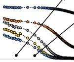 利用动态光散射(DLS)制作单克隆抗体(mAbs)测量