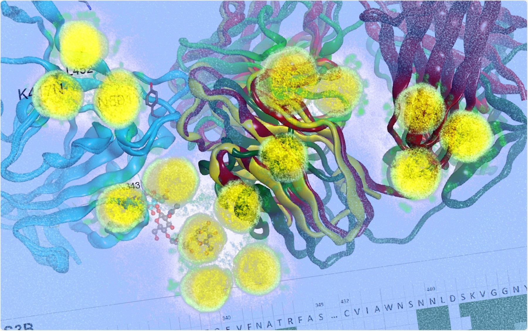 Study: LY-CoV1404 potently neutralizes SARS-CoV-2 variants. Image Credit: NIAID