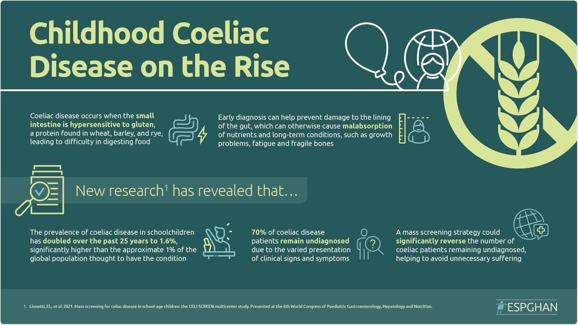 Coeliac Disease Infographic