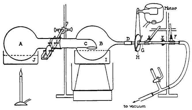 Original schematic for a rotary evaporator (Anal. Chem. 22, 1462–1462 (1950))