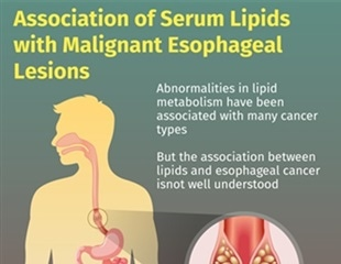 Family history modifies the link between blood lipids and esophageal cancer risk