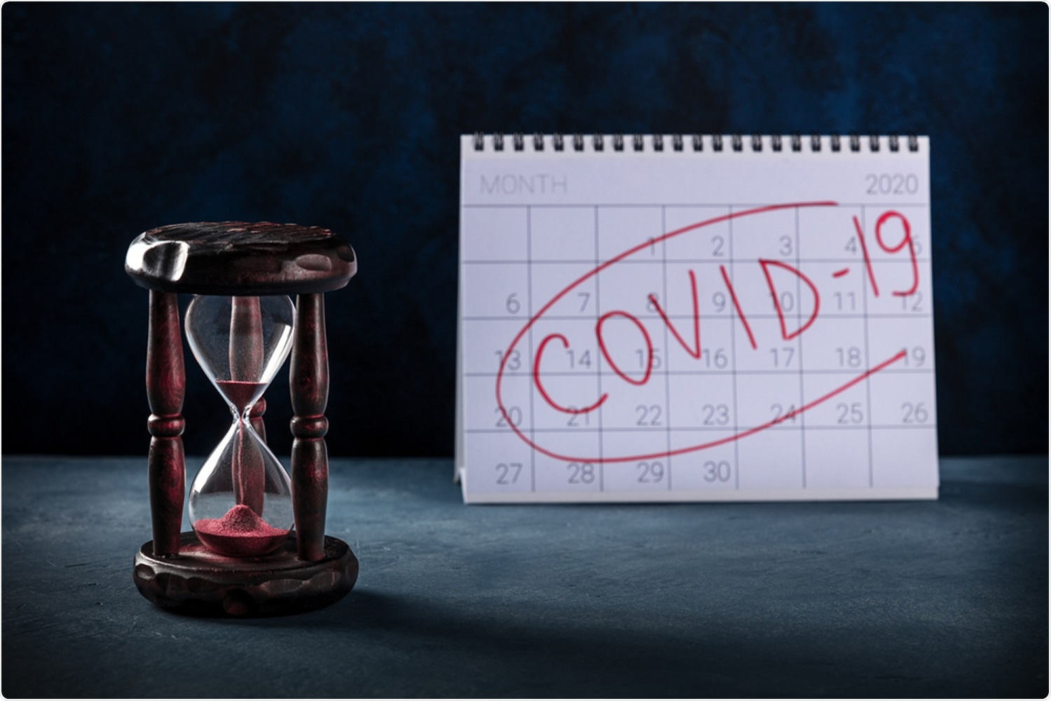 Study: Prevalence of long-term effects in individuals diagnosed with COVID-19: a living systematic review. Image Credit: Plateresca / Shutterstock