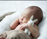 How coordination between the brains and bodies of infants develop during sleep