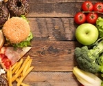 High junk food consumption in childhood increases risk of unhealthy body fat by early adulthood