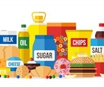Examining how the consumption of ultra-processed foods increases adiposity in children