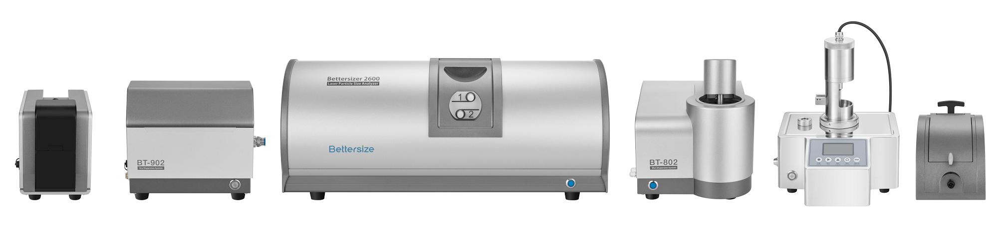 A Laser Particle Size Analyzer — Bettersizer 2600