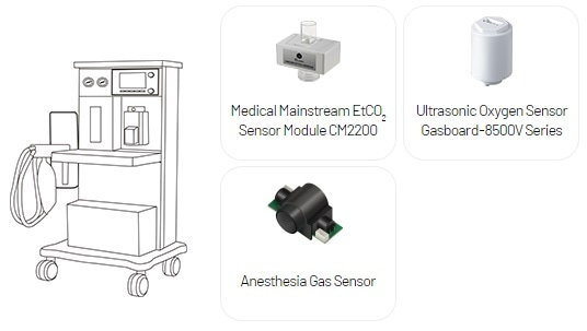 Using gas sensors in the medical and healthcare industries