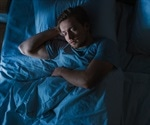 Insight into the impact of physical activity on sleep