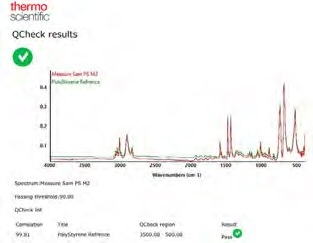 An example QCheck analysis report.