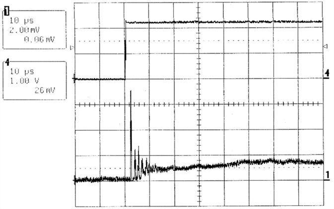 QCW MIR-Pac laser output (lower trace) and drive current waveform (upper trace) for a 2 A to 10 A, 2-ms duration current pulse at a 100 Hz repetition rate.