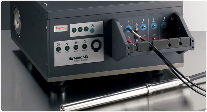 Antaris MX FT-NIR Process Analyzer used for collecting the spectroscopic information from the cell cultures.
