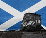 SARS-CoV-2 alpha variant increased COVID-19 severity in Scotland's 3rd wave