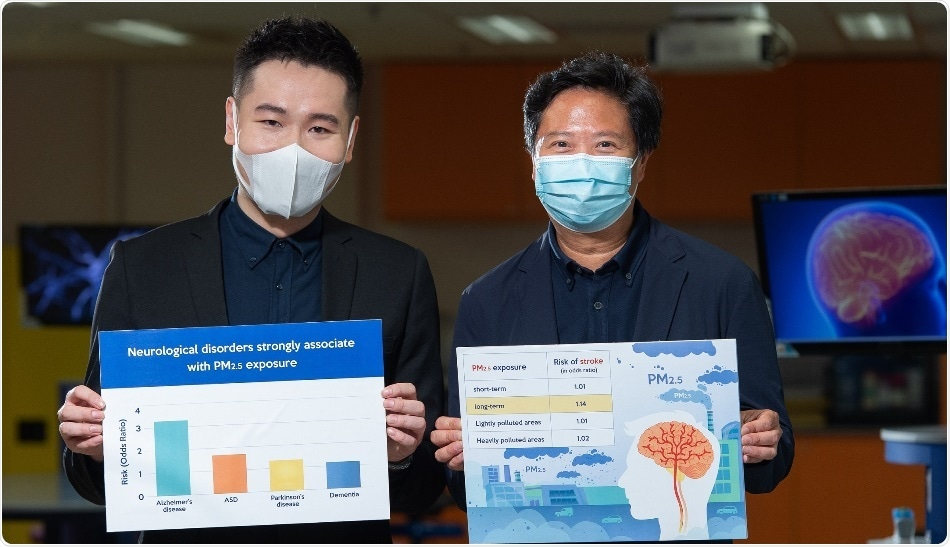 HKBU scientists find significant link between PM2.5 exposure and neurological disorders