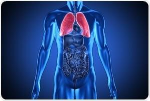 Utilizing gas chromatography (GCxGC) to optimize data for Asthma treatment