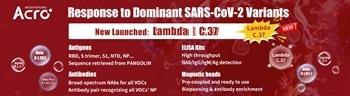 SARS-CoV-2 emerging variants: Antigens, antibodies, ELISA kits, and more