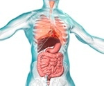 COVID-19 and the gut-lung axis