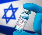 Third vaccine dose reduces transmission and severe COVID-19 nationwide in Israel