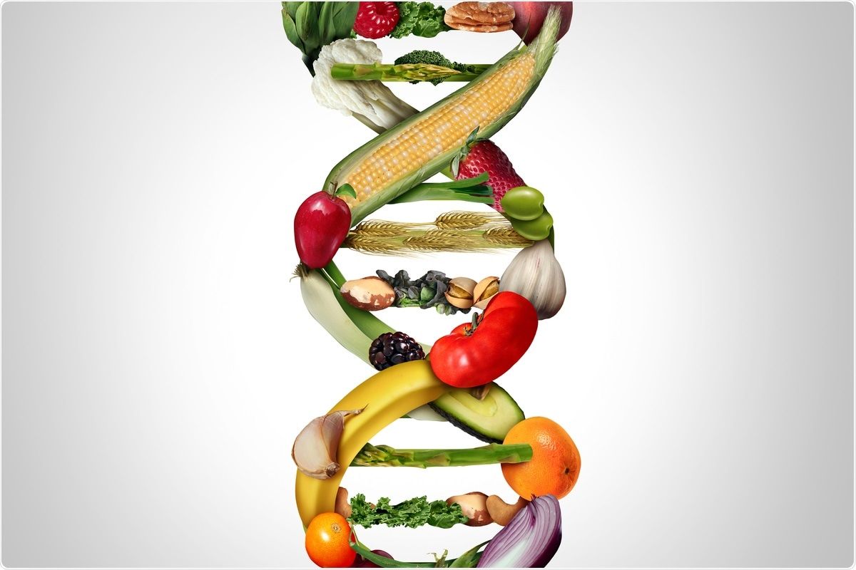 Study: The genetics of eating behaviors: research in the age of COVID-19. Image Credit: Lightspring/ Shutterstock