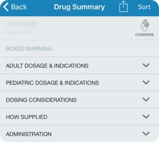 Drug Summary Edited