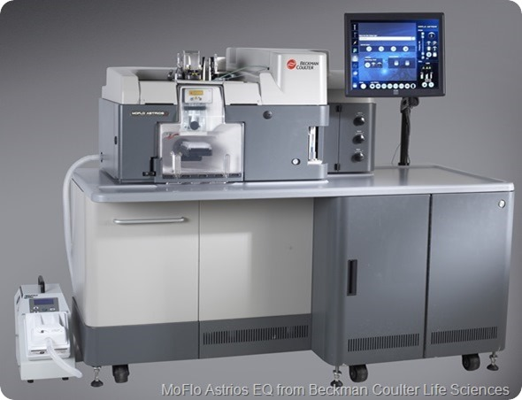 MoFlo Astrios EQ from Beckman Coulter ife Sciences