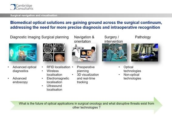 optical applications surgical oncology