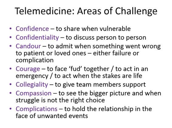 Telemedicine: Areas of Challenge
