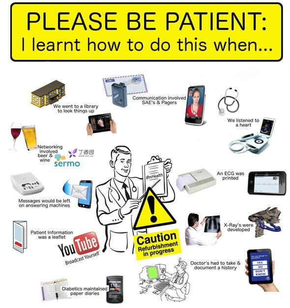 Please be patient I