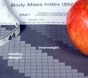 Body mass index positively linked with blood pressure
