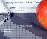 High BMI or fat mass linked to increased risk for SUI and UUI in older women