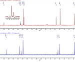 Spectra of Lidocaine Using EFT NMR