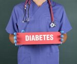 China, now the largest diabetic population in the world