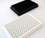 Determining Well-to-Well Cross-Talk in Microplates Utilized for Luminescence Measurements