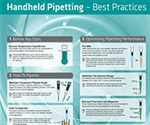 Top Tips for Handheld Pipetting