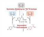 Compound bearing hidden chirality can trigger autocatalytic preparation of chiral organic intermediates