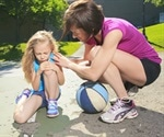 Child and Adolescent Sports Injuries