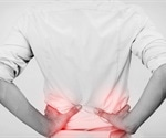 Undiagnosed vertebral fractures linked to back pain, limited physical activity in older men