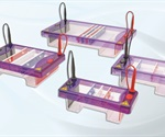 Cleaver Scientific to Showcase Electrophoresis Portfolio at Arablab 2016