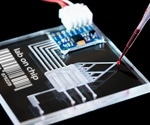 Microfluidics chips for simplifying medical imaging biomarkers of disease