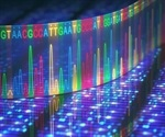 Applications of Microfluidic Sanger Sequencing