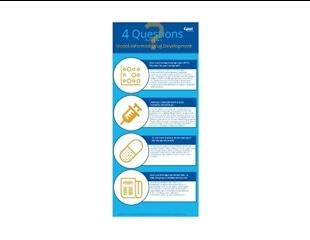 New Cytel Infographic Highlights Four Key Questions to Explore in Model-Informed Drug Development