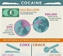 Psychiatrist explains dangerous effects of cocaine addiction