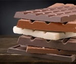 Consumption of chocolate is associated with lower atrial fibrillation risks, study finds
