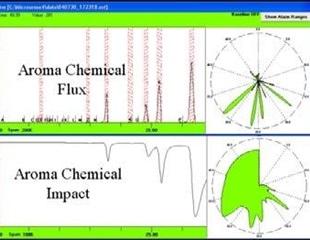 Expanded Fruit Fleuressence Analysis using the zNose