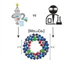 Scientists develop new machine learning approach for synthesis, crystallization of polyoxometalates