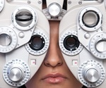 Optometry Organizations