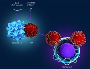Cancer treatment may undergo a paradigm shift to immunotherapy soon