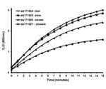 Blocking Buffers for Protein Immunoassays