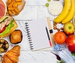 What is the 5:2 Diet?