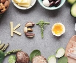 Ketosis and the Keto Diet