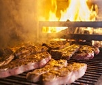 Grilled meat could be raising the risk of hypertension finds study